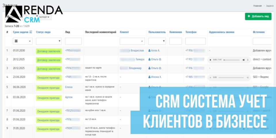 CRM система учет клиентов в бизнесе