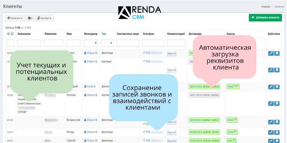Преимущества системы АрендаCRM для учета клиентов