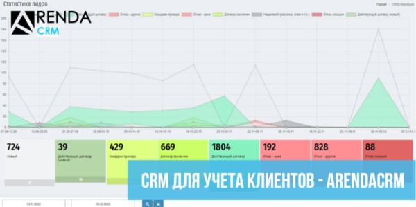 CRM для учета клиентов - ArendaCRM